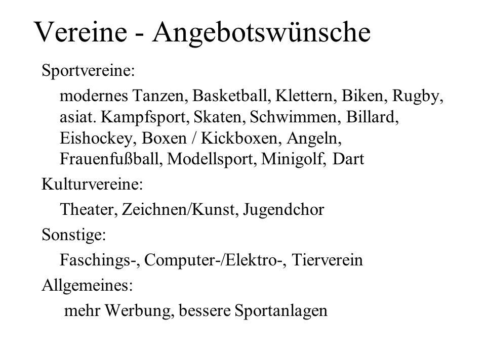 Vereine - Angebotswünsche Sportvereine: modernes Tanzen, Basketball, Klettern, Biken, Rugby, asiat. Kampfsport, Skaten, Schwimmen, Billard, Eishockey,