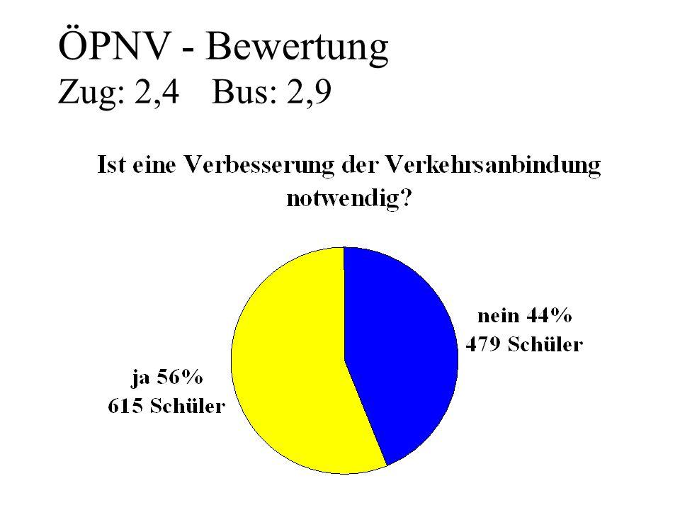 ÖPNV - Bewertung Zug: 2,4 Bus: 2,9