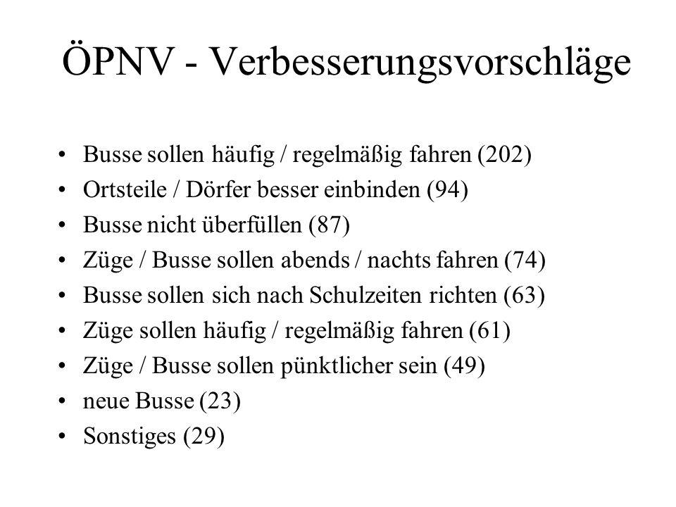 ÖPNV - Verbesserungsvorschläge Busse sollen häufig / regelmäßig fahren (202) Ortsteile / Dörfer besser einbinden (94) Busse nicht überfüllen (87) Züge