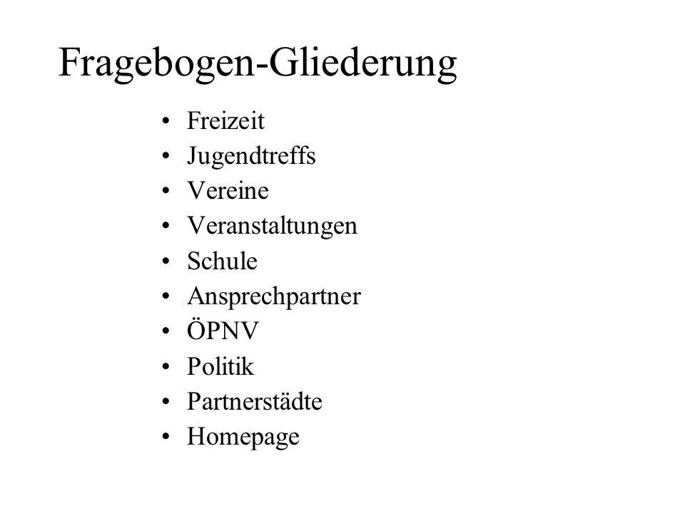 Fragebogen-Gliederung Freizeit Jugendtreffs Vereine Veranstaltungen Schule Ansprechpartner ÖPNV Politik Partnerstädte Homepage