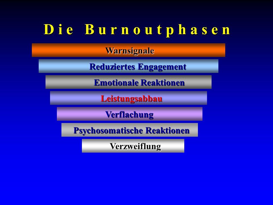 D i e B u r n o u t p h a s e n Warnsignale Reduziertes Engagement Emotionale Reaktionen Leistungsabbau Verflachung Psychosomatische Reaktionen Verzwe