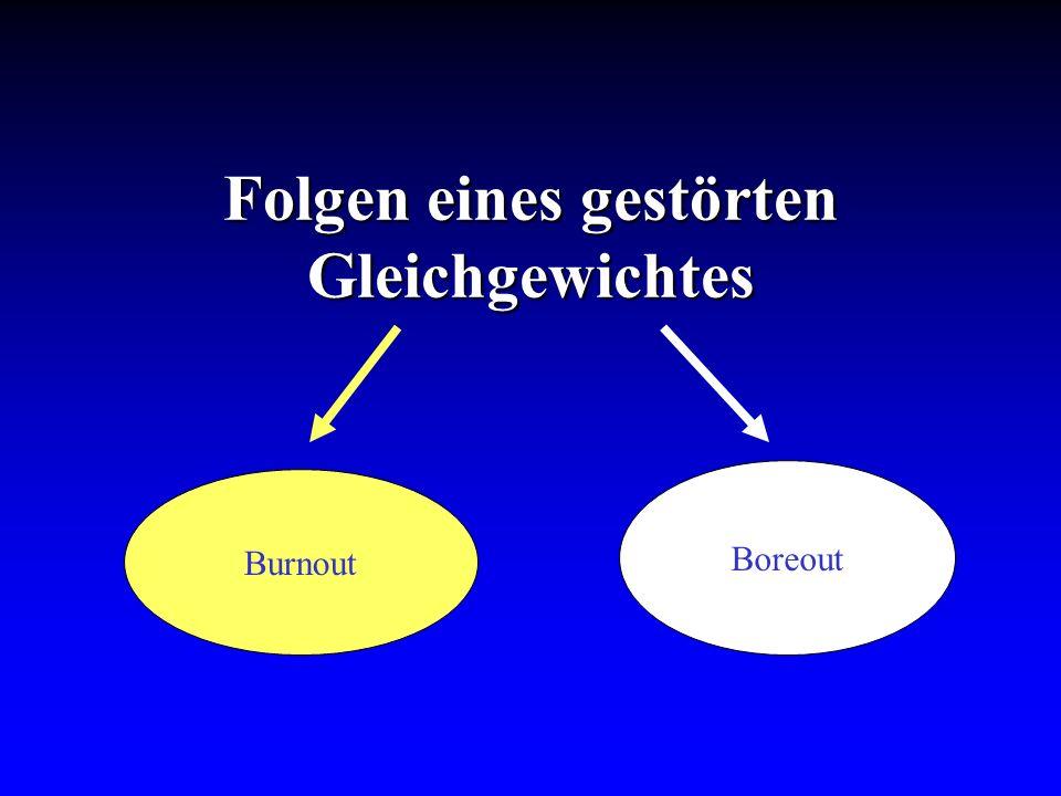 Folgen eines gestörten Gleichgewichtes Burnout Boreout