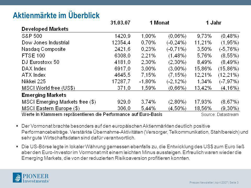 Presse-Newsletter | April 2007 | Seite 4 Aktienmärkte – regionale Beurteilung Die Aktienmärkte sind im historischen Vergleich nicht überteuert.