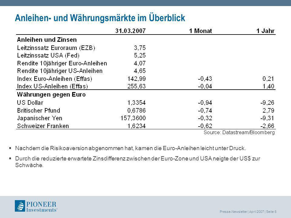 Presse-Newsletter | April 2007 | Seite 7 Anleihen Euro Das starke Wirtschaftswachstum belegt den noch expansiven Charakter der Euro- Monetärpolitik.