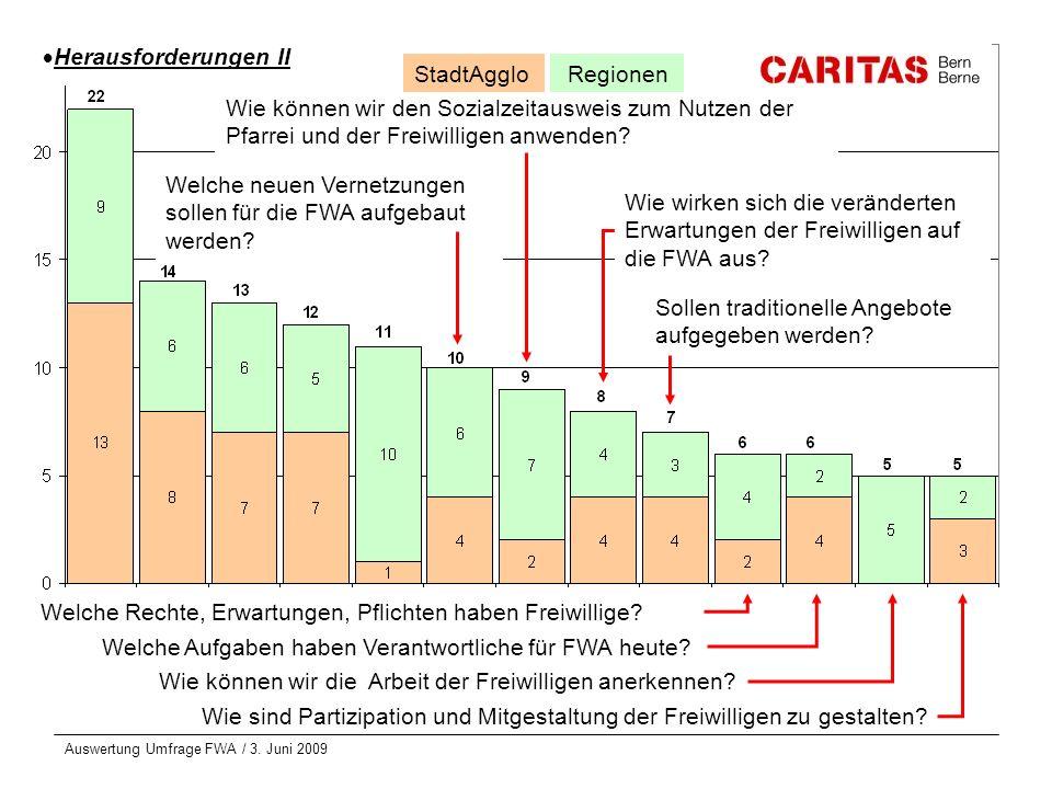 Auswertung Umfrage FWA / 3. Juni 2009 Herausforderungen II Welche neuen Vernetzungen sollen für die FWA aufgebaut werden? Welche Rechte, Erwartungen,