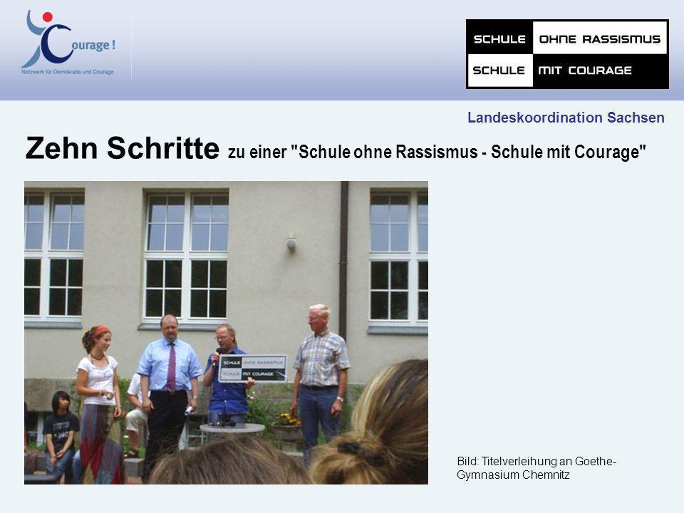 Landeskoordination Sachsen Zehn Schritte zu einer