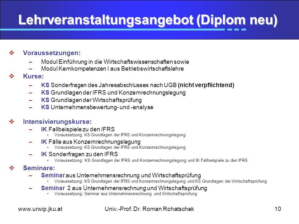 www.urwip.jku.atUniv.-Prof. Dr. Roman Rohatschek10 Lehrveranstaltungsangebot (Diplom neu) Voraussetzungen: –Modul Einführung in die Wirtschaftswissens