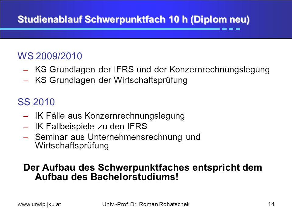 www.urwip.jku.atUniv.-Prof. Dr. Roman Rohatschek14 Studienablauf Schwerpunktfach 10 h (Diplom neu) WS 2009/2010 –KS Grundlagen der IFRS und der Konzer
