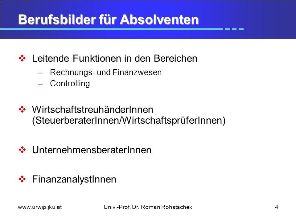 www.urwip.jku.atUniv.-Prof. Dr. Roman Rohatschek4 Berufsbilder für Absolventen Leitende Funktionen in den Bereichen –Rechnungs- und Finanzwesen –Contr