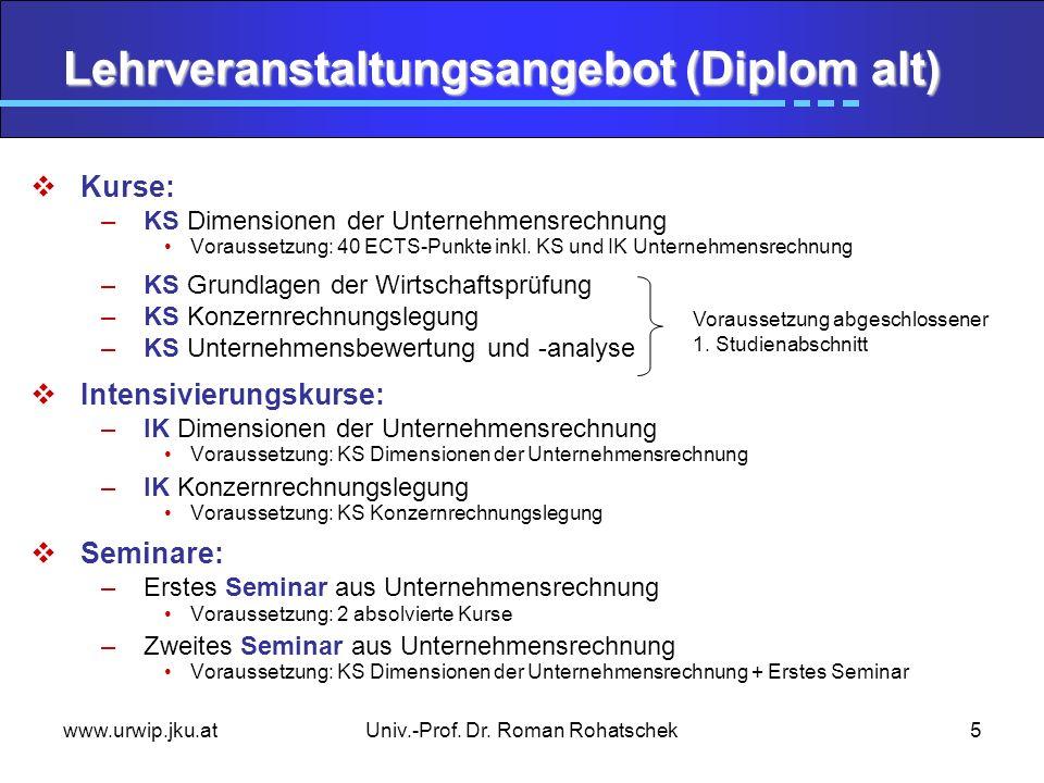 www.urwip.jku.atUniv.-Prof. Dr. Roman Rohatschek5 Lehrveranstaltungsangebot (Diplom alt) Kurse: –KS Dimensionen der Unternehmensrechnung Voraussetzung