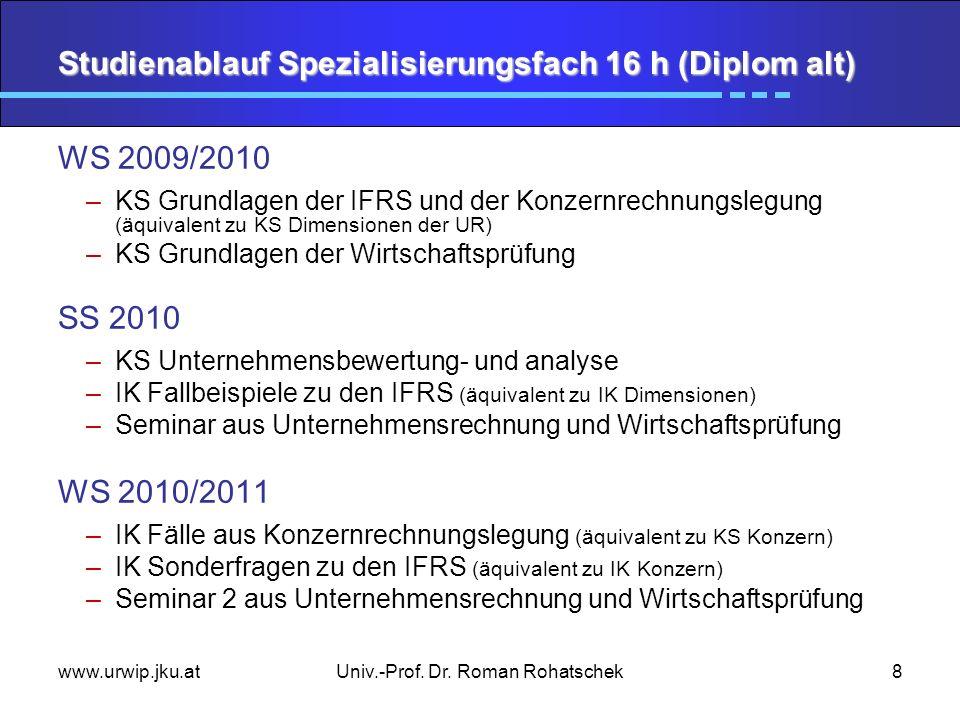 www.urwip.jku.atUniv.-Prof. Dr. Roman Rohatschek8 Studienablauf Spezialisierungsfach 16 h (Diplom alt) WS 2009/2010 –KS Grundlagen der IFRS und der Ko