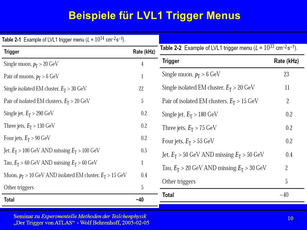 10 Seminar zu Experimentelle Methoden der Teilchenphysik Der Trigger von ATLAS - Wolf Behrenhoff, 2005-02-05 Beispiele für LVL1 Trigger Menus