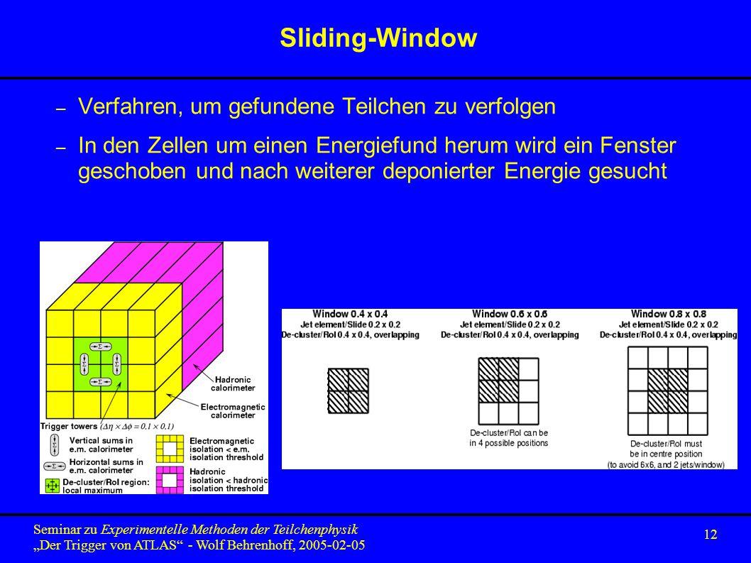 12 Seminar zu Experimentelle Methoden der Teilchenphysik Der Trigger von ATLAS - Wolf Behrenhoff, 2005-02-05 Sliding-Window – Verfahren, um gefundene Teilchen zu verfolgen – In den Zellen um einen Energiefund herum wird ein Fenster geschoben und nach weiterer deponierter Energie gesucht
