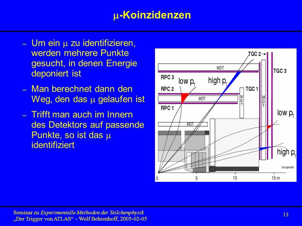 13 Seminar zu Experimentelle Methoden der Teilchenphysik Der Trigger von ATLAS - Wolf Behrenhoff, 2005-02-05 -Koinzidenzen – Um ein zu identifizieren, werden mehrere Punkte gesucht, in denen Energie deponiert ist – Man berechnet dann den Weg, den das gelaufen ist – Trifft man auch im Innern des Detektors auf passende Punkte, so ist das identifiziert