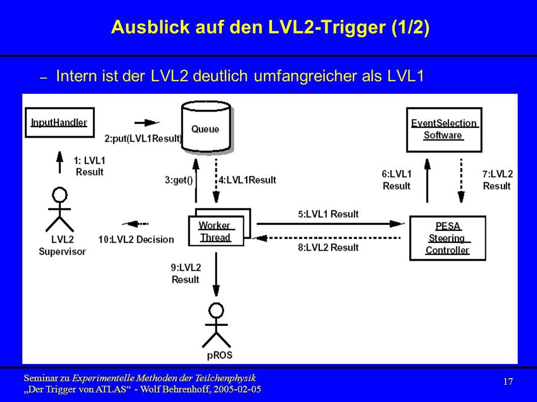 17 Seminar zu Experimentelle Methoden der Teilchenphysik Der Trigger von ATLAS - Wolf Behrenhoff, 2005-02-05 Ausblick auf den LVL2-Trigger (1/2) – Intern ist der LVL2 deutlich umfangreicher als LVL1