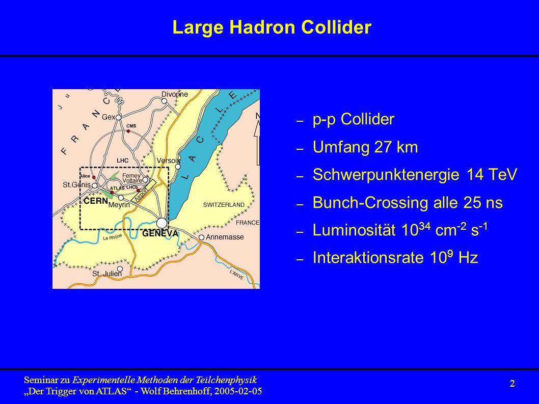 2 Seminar zu Experimentelle Methoden der Teilchenphysik Der Trigger von ATLAS - Wolf Behrenhoff, 2005-02-05 Large Hadron Collider – p-p Collider – Umfang 27 km – Schwerpunktenergie 14 TeV – Bunch-Crossing alle 25 ns – Luminosität 10 34 cm -2 s -1 – Interaktionsrate 10 9 Hz