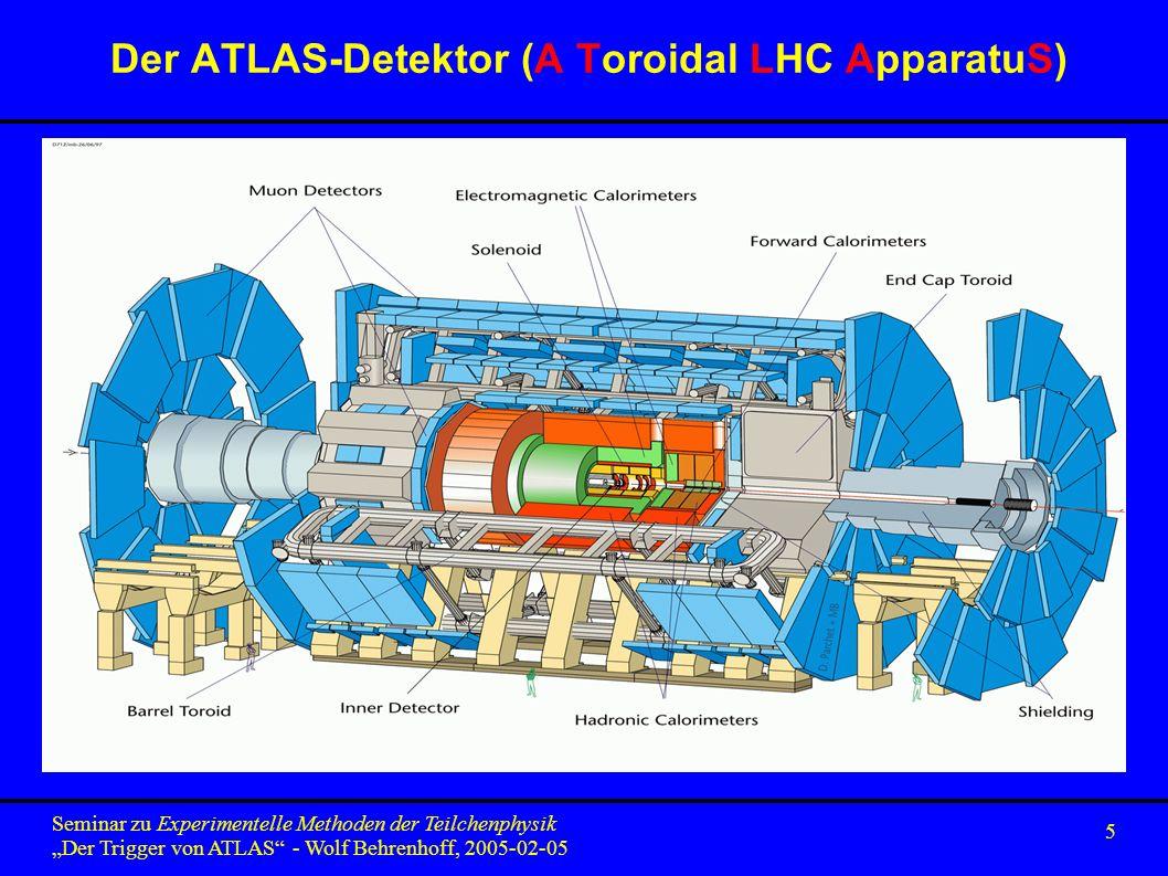 5 Seminar zu Experimentelle Methoden der Teilchenphysik Der Trigger von ATLAS - Wolf Behrenhoff, 2005-02-05 Der ATLAS-Detektor (A Toroidal LHC Apparat