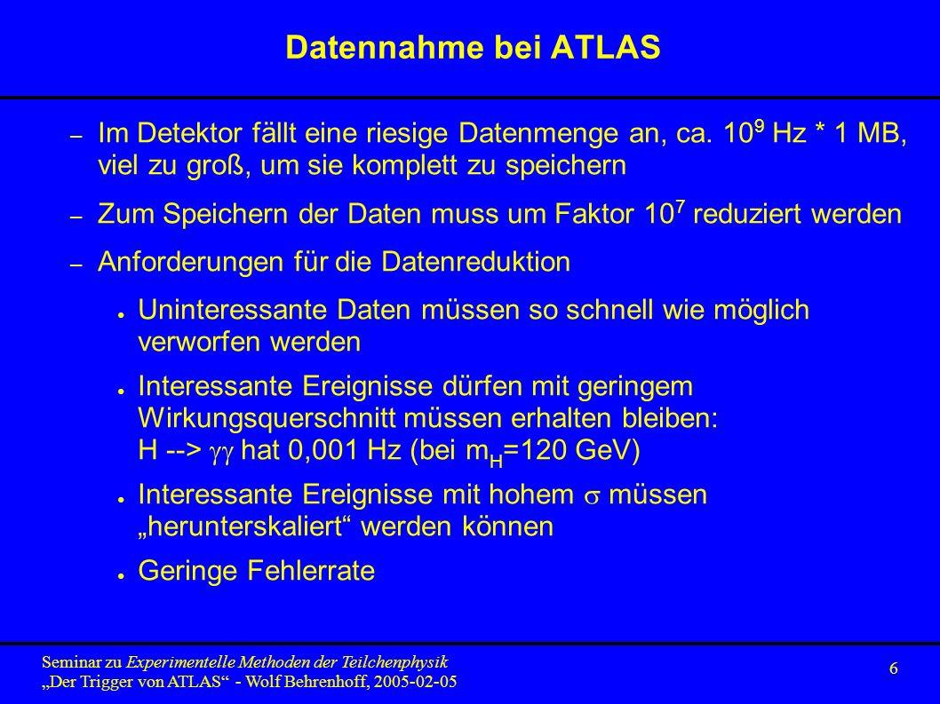 6 Seminar zu Experimentelle Methoden der Teilchenphysik Der Trigger von ATLAS - Wolf Behrenhoff, 2005-02-05 Datennahme bei ATLAS – Im Detektor fällt eine riesige Datenmenge an, ca.