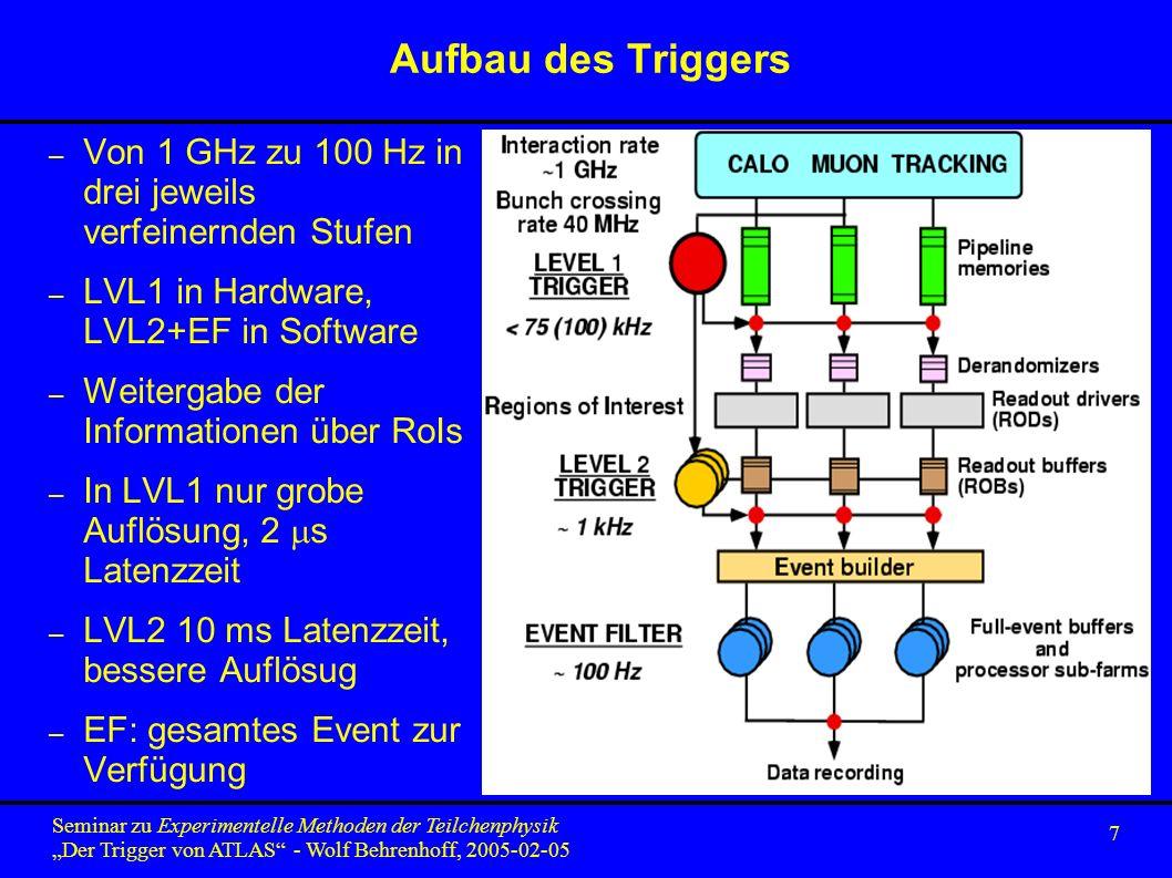 7 Seminar zu Experimentelle Methoden der Teilchenphysik Der Trigger von ATLAS - Wolf Behrenhoff, 2005-02-05 Aufbau des Triggers – Von 1 GHz zu 100 Hz in drei jeweils verfeinernden Stufen – LVL1 in Hardware, LVL2+EF in Software – Weitergabe der Informationen über RoIs – In LVL1 nur grobe Auflösung, 2 s Latenzzeit – LVL2 10 ms Latenzzeit, bessere Auflösug – EF: gesamtes Event zur Verfügung