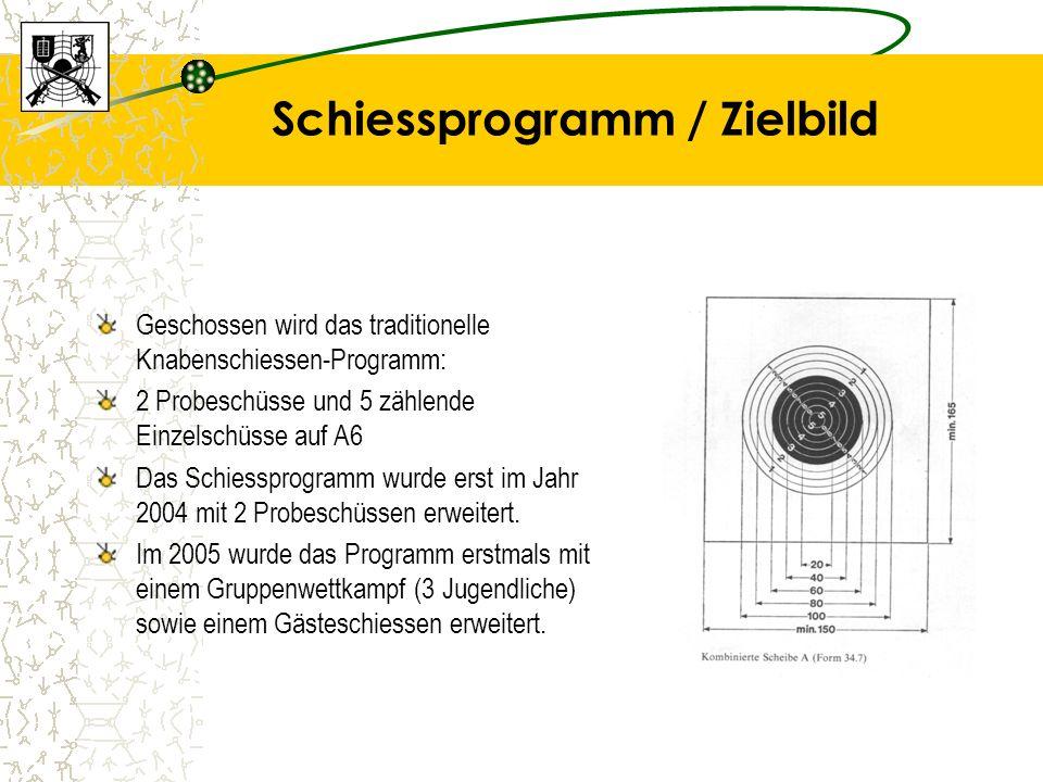 Schiessprogramm / Zielbild Geschossen wird das traditionelle Knabenschiessen-Programm: 2 Probeschüsse und 5 zählende Einzelschüsse auf A6 Das Schiessprogramm wurde erst im Jahr 2004 mit 2 Probeschüssen erweitert.