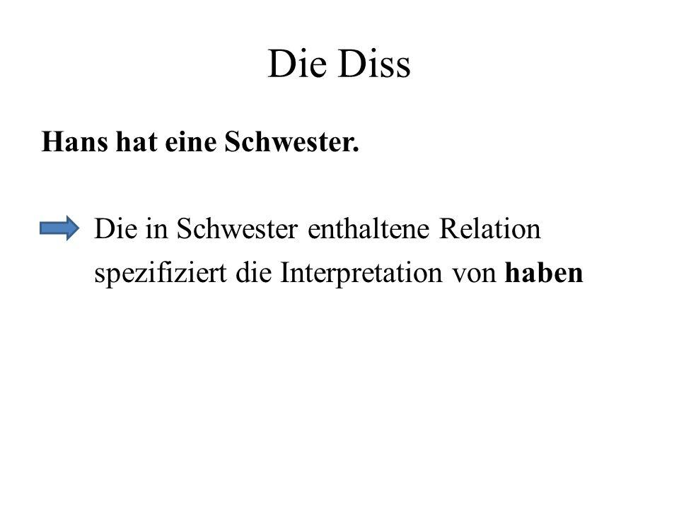Die Diss Hans hat eine Schwester. Die in Schwester enthaltene Relation spezifiziert die Interpretation von haben