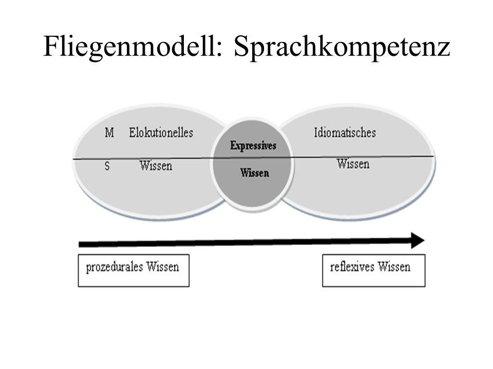 Fliegenmodell: Sprachkompetenz