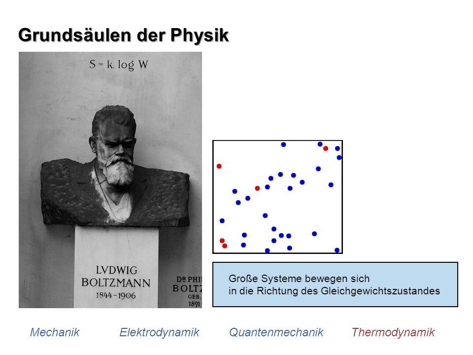 Grundsäulen der Physik Mechanik Elektrodynamik Quantenmechanik Thermodynamik Große Systeme bewegen sich in die Richtung des Gleichgewichtszustandes