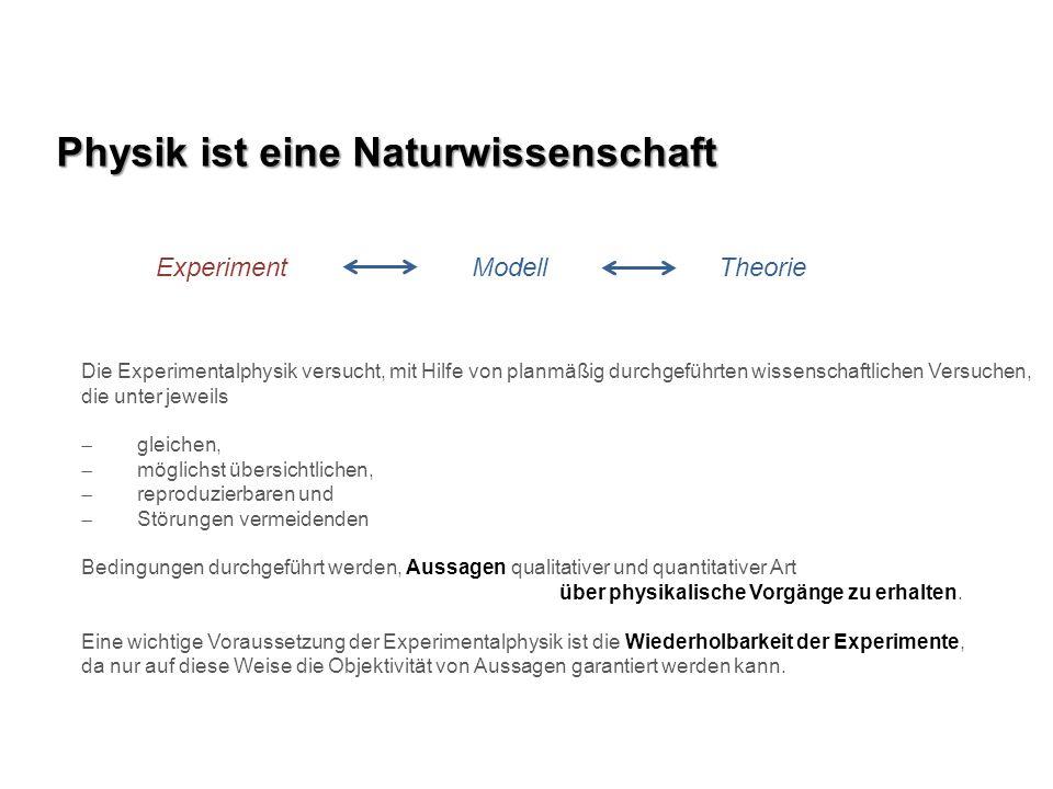 Physik ist eine Naturwissenschaft Experiment Modell Theorie Die Experimentalphysik versucht, mit Hilfe von planmäßig durchgeführten wissenschaftlichen