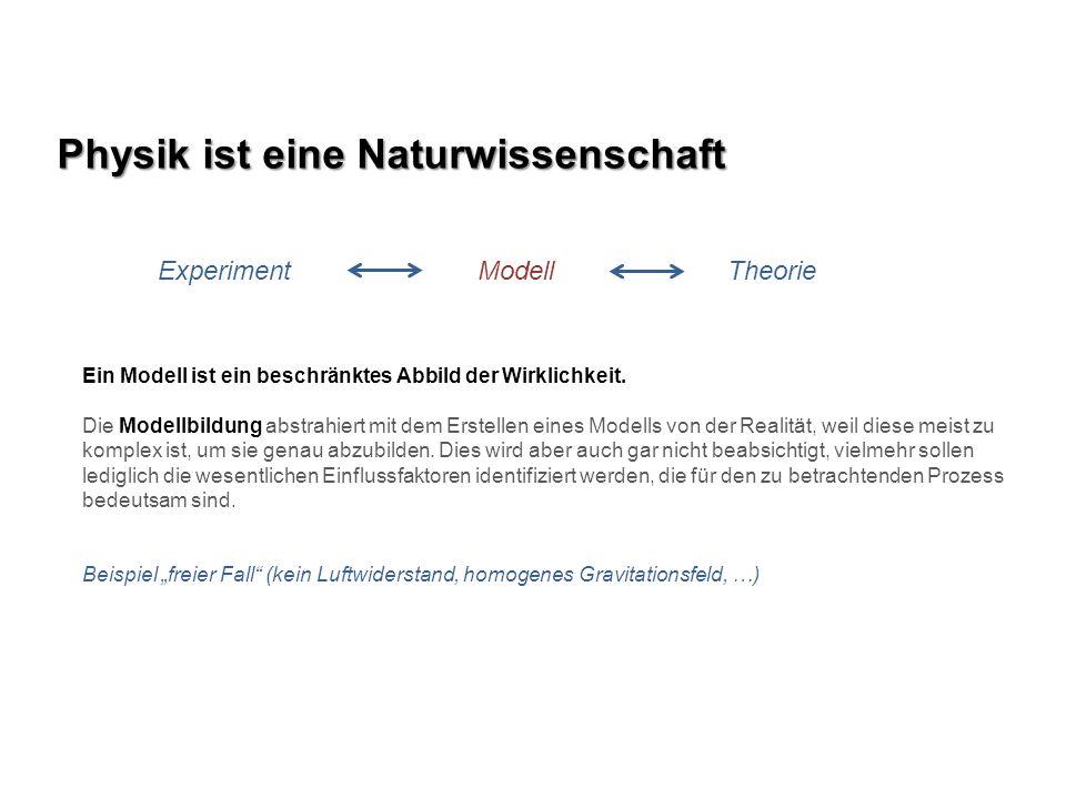 Physik ist eine Naturwissenschaft Experiment Modell Theorie Ein Modell ist ein beschränktes Abbild der Wirklichkeit. Die Modellbildung abstrahiert mit