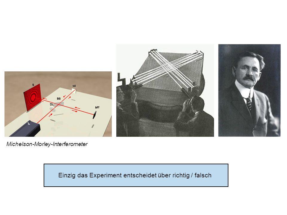 Einzig das Experiment entscheidet über richtig / falsch Michelson-Morley-Interferometer