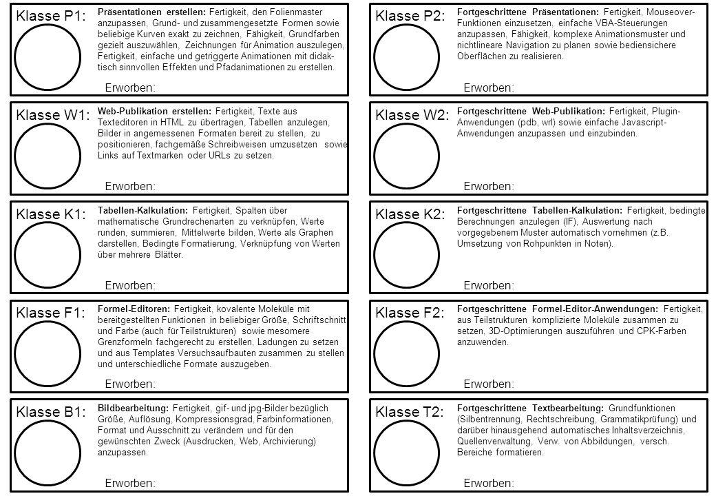 Klasse P1: Präsentationen erstellen: Fertigkeit, den Folienmaster anzupassen, Grund- und zusammengesetzte Formen sowie beliebige Kurven exakt zu zeich