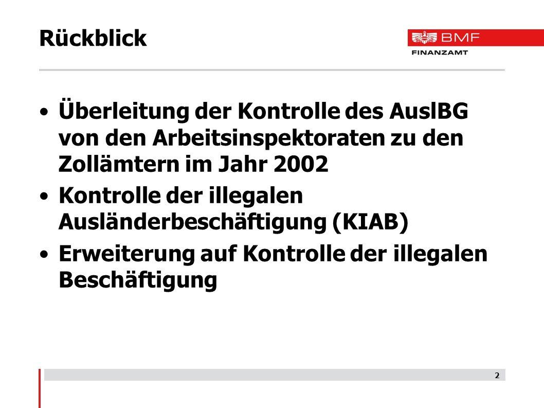Rückblick Überleitung der Kontrolle des AuslBG von den Arbeitsinspektoraten zu den Zollämtern im Jahr 2002 Kontrolle der illegalen Ausländerbeschäftigung (KIAB) Erweiterung auf Kontrolle der illegalen Beschäftigung 2