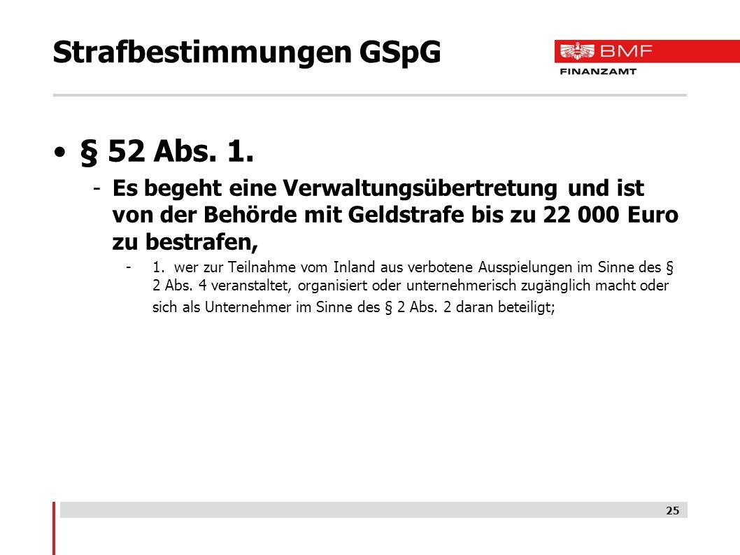 Strafbestimmungen GSpG § 52 Abs.1.