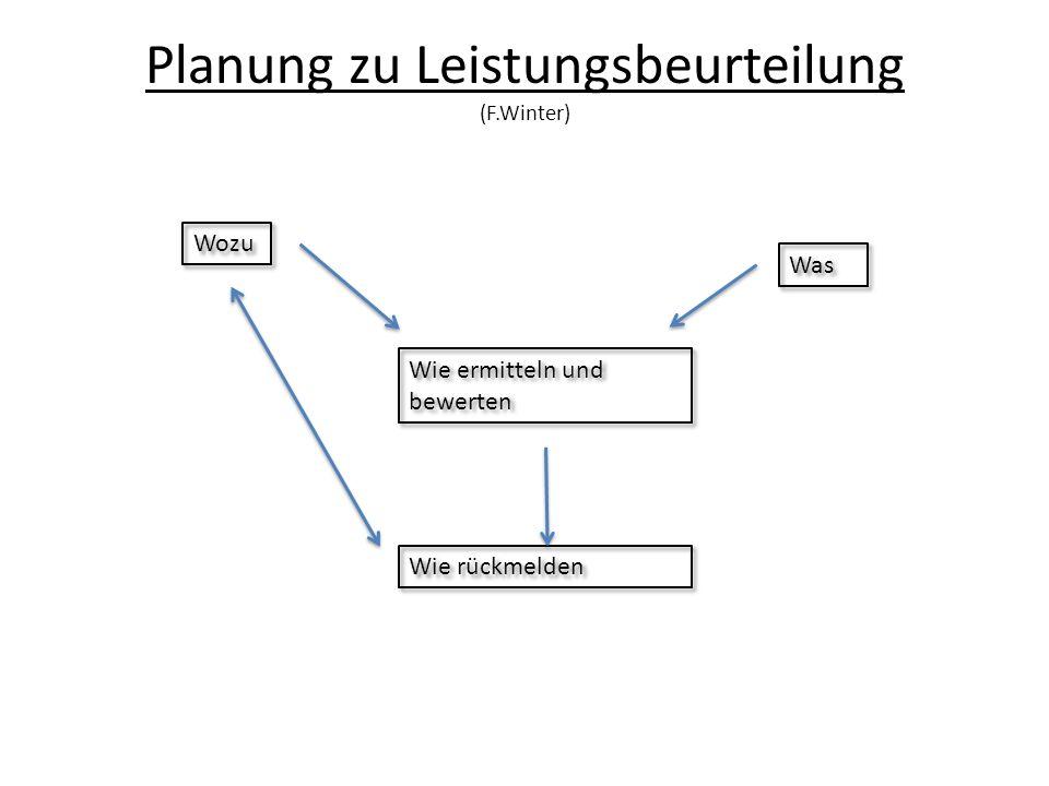 Planung zu Leistungsbeurteilung (F.Winter) Wozu Was Wie ermitteln und bewerten Wie rückmelden