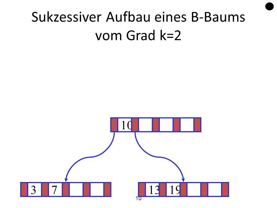 Sukzessiver Aufbau eines B-Baums vom Grad k=2 371319 ? 10