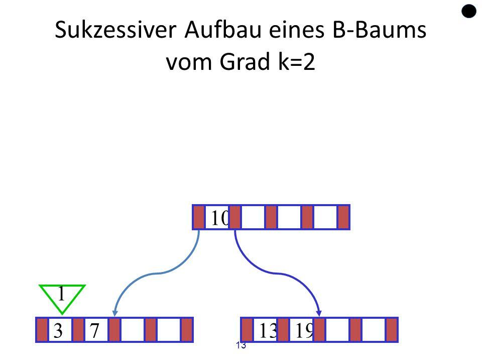 13 Sukzessiver Aufbau eines B-Baums vom Grad k=2 371319 ? 10 1