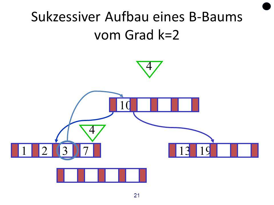 21 Sukzessiver Aufbau eines B-Baums vom Grad k=2 12371319 ? 10 4 4