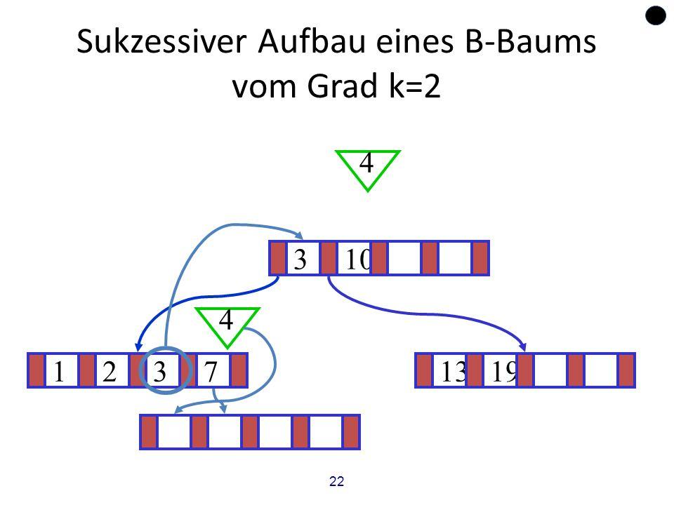 22 Sukzessiver Aufbau eines B-Baums vom Grad k=2 12371319 ? 310 4 4