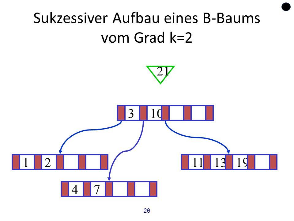 26 Sukzessiver Aufbau eines B-Baums vom Grad k=2 12111319 ? 310 21 47