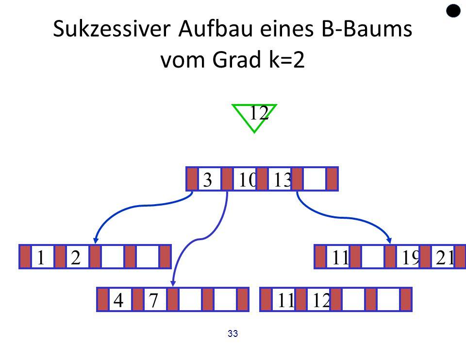 33 Sukzessiver Aufbau eines B-Baums vom Grad k=2 12111921 ? 31013 12 471112