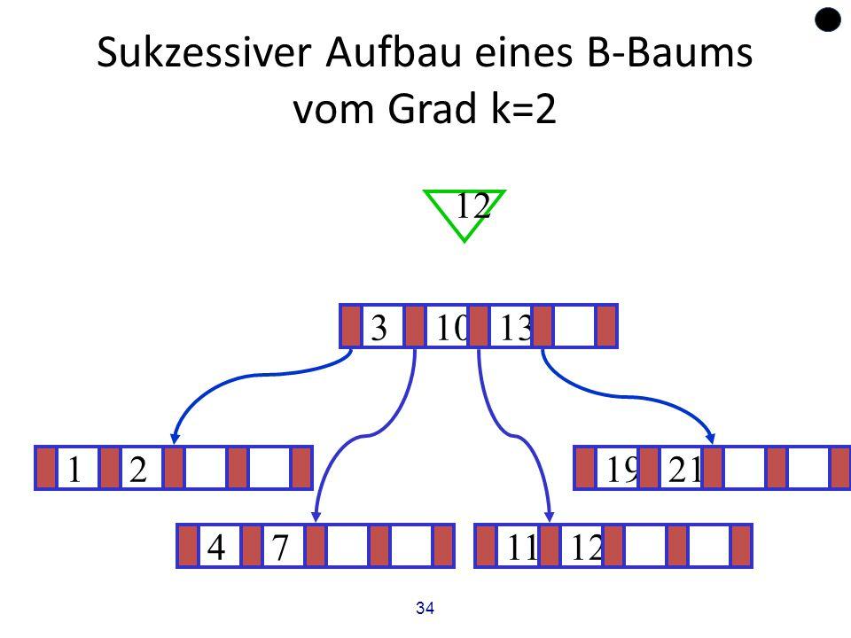 34 Sukzessiver Aufbau eines B-Baums vom Grad k=2 121921 ? 31013 12 471112