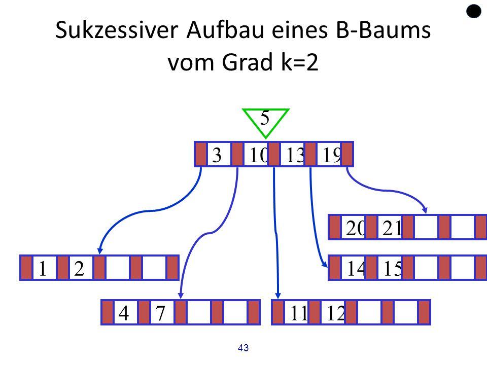 43 Sukzessiver Aufbau eines B-Baums vom Grad k=2 121415 ? 3101319 5 471112 2021