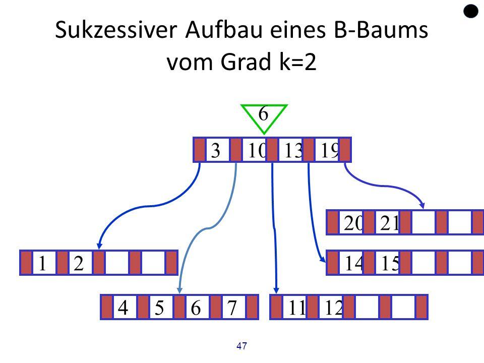 47 Sukzessiver Aufbau eines B-Baums vom Grad k=2 121415 ? 3101319 6 45671112 2021