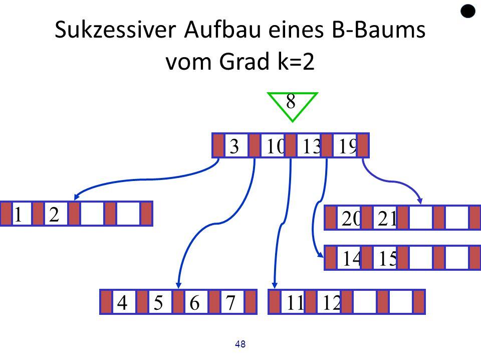 48 Sukzessiver Aufbau eines B-Baums vom Grad k=2 12 1415 ? 3101319 45671112 2021 8