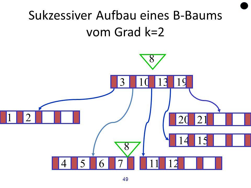 49 Sukzessiver Aufbau eines B-Baums vom Grad k=2 12 1415 ? 3101319 45671112 2021 8 8