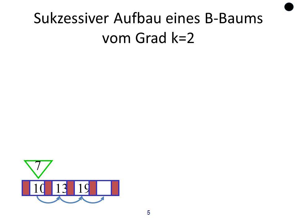 5 Sukzessiver Aufbau eines B-Baums vom Grad k=2 101319 7