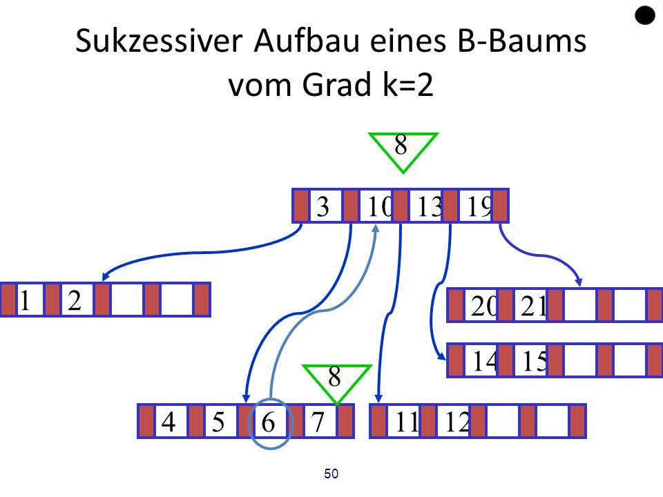 50 Sukzessiver Aufbau eines B-Baums vom Grad k=2 12 1415 ? 3101319 45671112 2021 8 8