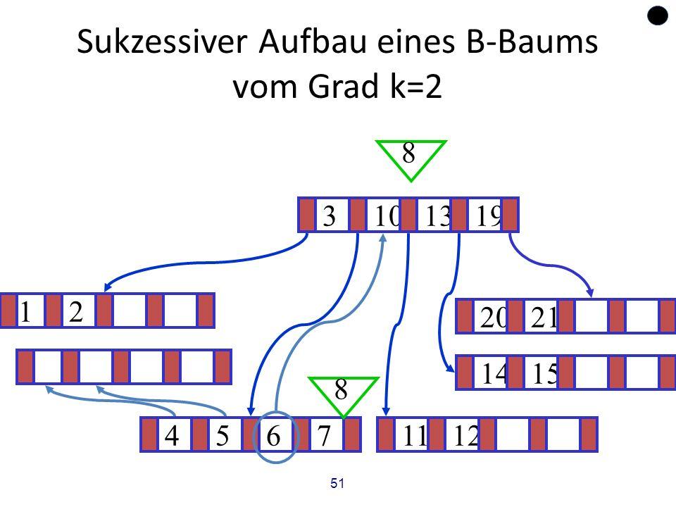 51 Sukzessiver Aufbau eines B-Baums vom Grad k=2 12 1415 ? 3101319 45671112 2021 8 8