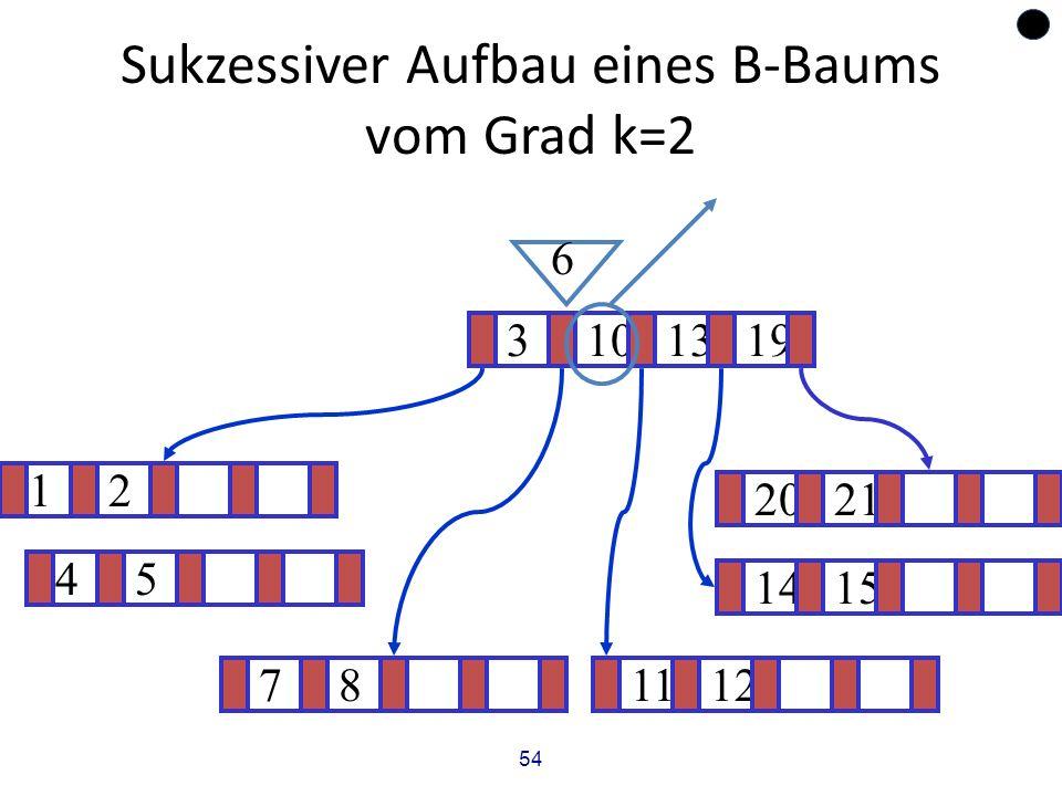 54 Sukzessiver Aufbau eines B-Baums vom Grad k=2 12 1415 ? 3101319 781112 2021 6 45