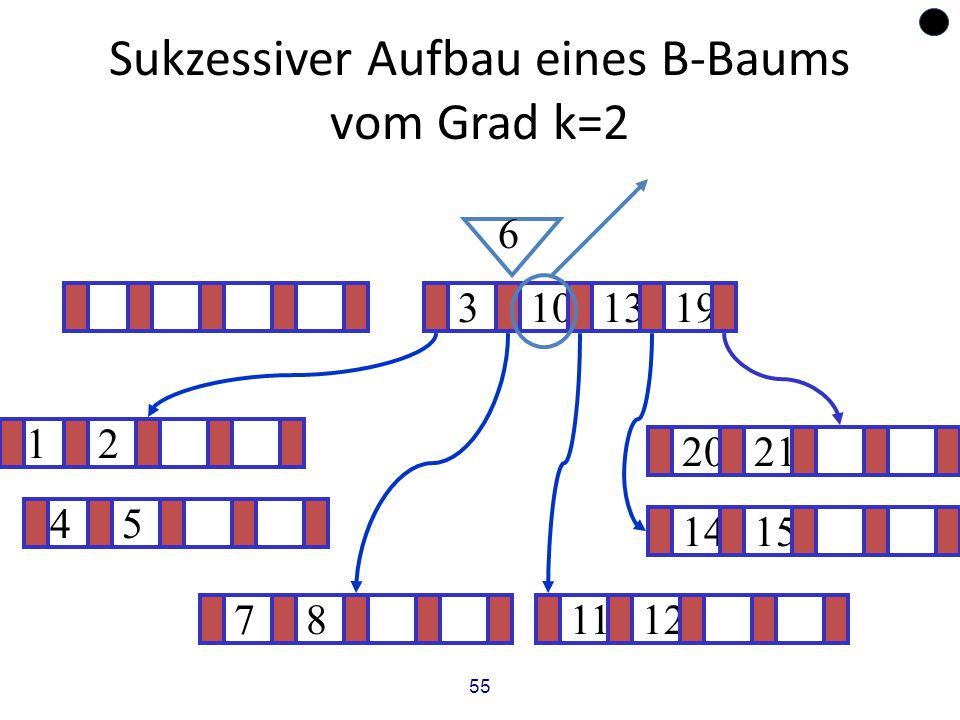 55 Sukzessiver Aufbau eines B-Baums vom Grad k=2 12 1415 ? 3101319 781112 2021 6 45